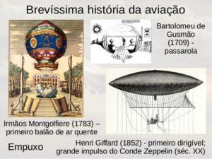 Brevíssima história da aviação